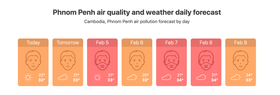 Phnom Penh air quality and weather daily forecast