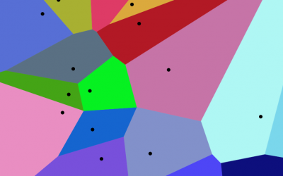 Making points into polygons using PostGIS
